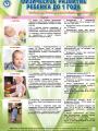 Плакат_Физическое развитие ребенка до 1 года