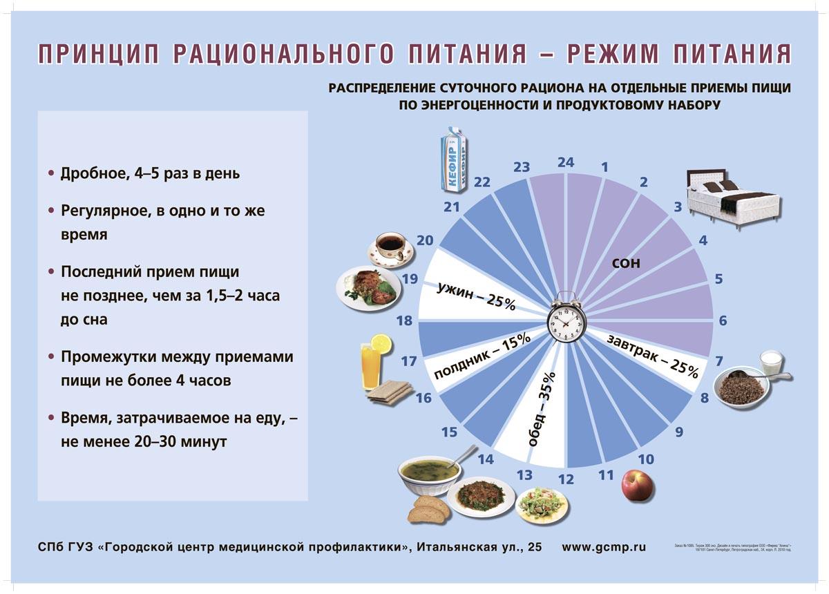 mm_food1