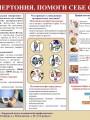 plakat13_hypertension